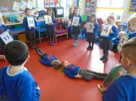 Making a Human Clock